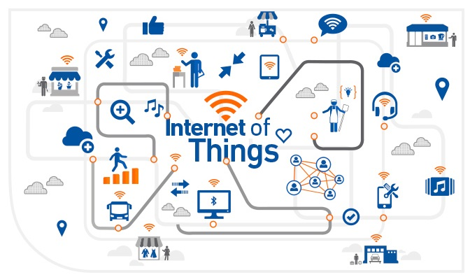 IoT device networks
